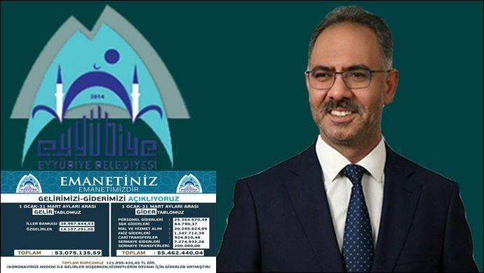 Eyyübiye Belediyesi Ocak-Mart Dönemi gelir gider tablosunu Açıkladı
