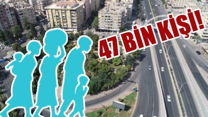 O rakamlar açıklandı: Urfa'da tam tamına 47 bin kişi!