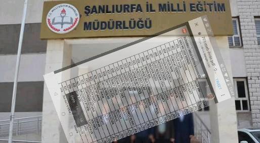 Şanlıurfa'da 14 Öğretmen İhraç Edildi