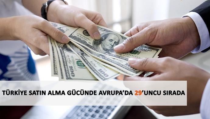 Türkiye Satın Alma Gücünde Avrupa'da 29'uncu Sırada