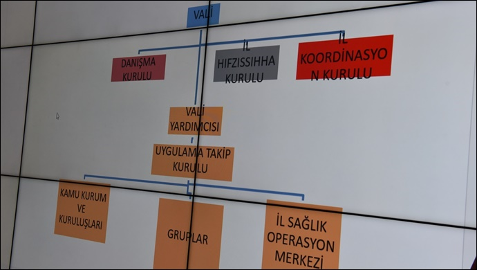 Urfa'da Koronavirüs Koordinasyon Kurulu Oluşturuldu